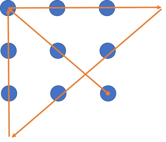 9punkteprobleml246sung methoden und mehr