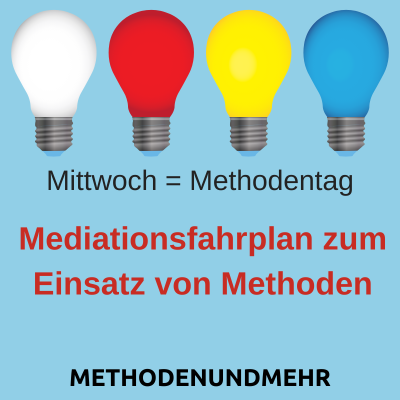 Mediationsfahrplan